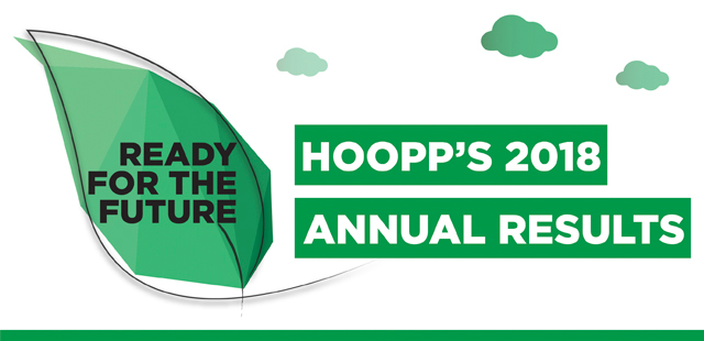 HOOPP's 2018 Annual Results