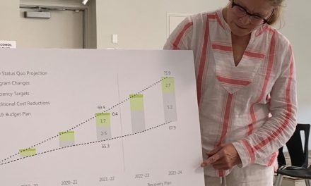Hallway medicine to end in a year, says Premier, but with $8 billion more in  cuts coming, new report finds Huron Perth shorted 21 hospital beds, 140 staff